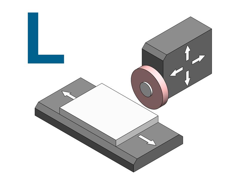 Lodi Grinding Machines RETTIFICATRICE TANGENZIALE modello L